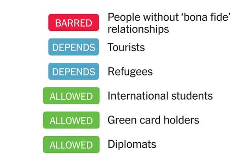 تاثیر قانون منع سفر ایرانیان به آمریکا بر روی برندگان لاتاری